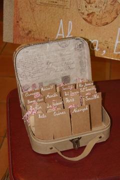 maleta tarjetas